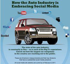 Automotive Social Media Marketing Infographics   Продвижение сайтов в Барселоне, Испании, Европе и России ! Эксклюзивный сервис от компании SEOBCN мы находимся в Барселоне http://nensi.net/trust_sites/