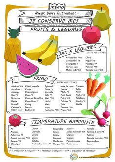 To preserve fruits and vegetables it is essential to know the rules Batch Cooking, Healthy Cooking, Cooking Tips, Vegetable Bin, Fat Loss Drinks, Fat Loss Diet, Heart Healthy Recipes, Natural Life, Fruits And Vegetables