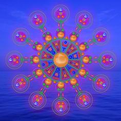 Herhaling:  De frequentie van Herhaling helpt je om terugkerende patronen te herkennen als een opruimproces richting je ware essentie.