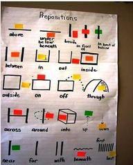 Preposition Pictures!