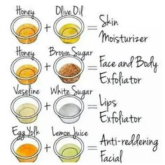 Ramuan facial sederhana. Yang patut dicoba  #facial #moisturizer #honey #oliveoil #skinmoisturizer #eggyolk  #lemonjuice #vaseline #whitesugar  #brownsugar #lipsexfoliator