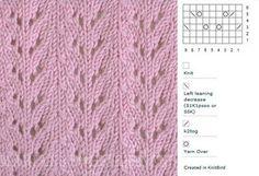 Knitting Stiches, Knitting Charts, Lace Knitting, Crochet Yarn, Knitting Patterns, Crochet Patterns, Knit Stitches, Lace Patterns, Stitch Patterns