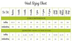 Hat sizing chart so you can figure out how many stitches to cast on.