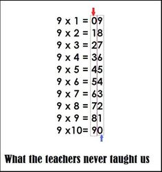 Easily Remember Multiples Of 9
