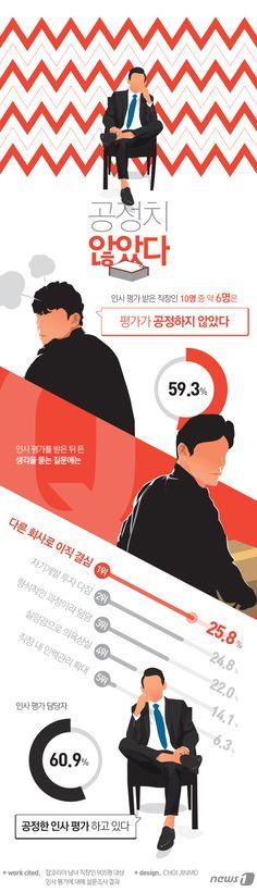 [그래픽뉴스]직장인 10명중 6명