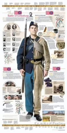 Cool Union/Confederate soldier poster
