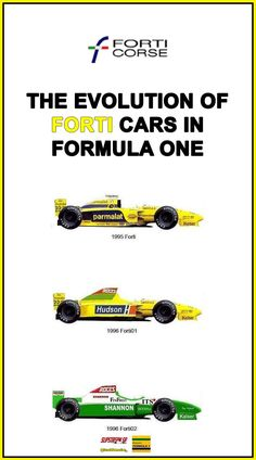 The Evolution of Forti cars in Formula One (via: @JunaidSamodien_) pic.twitter.com/5XNswRnAVM pic.twitter.com - Page 126