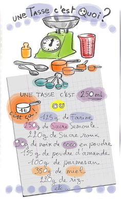 14 super useful graphics for cooking to display on your fridge - Maurizio Balm Sweet Recipes, Vegan Recipes, Cooking Recipes, Cooking Ideas, Cartoon Recipe, Tips & Tricks, French Food, Dose, Food Illustrations