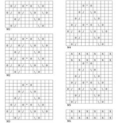 Morsø - strikket sjal i hulmønster - FiftyFabulous Periodic Table, Knitting, Words, Hue, Stitches, Patterns, Inspiration, Block Prints, Biblical Inspiration