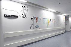 New Royal London Hospital