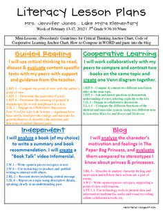 This has been hammered into my head ever since last semester! As an English teacher, we're held responsible for the teaching of Literacy. However, it is EVERY teacher's job to promote Literacy, not just ours! Every teacher, no matter what their content area is, should  be integrating Literacy into their lessons! Literacy is also a BIG part of the Common Core Standards.