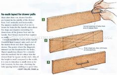 Drawer Pull Layout - Drawer Construction Techniques | WoodArchivist.com