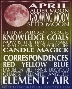 Witchy Words: Full Moon Esbats