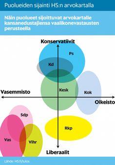 Arvokartta. Helsingin Sanomat.