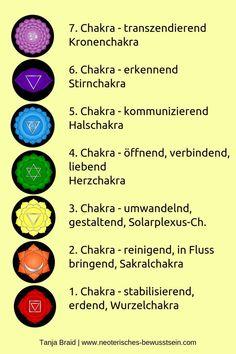 yoga  vereinigung  sanskrit wörterbuch  sanskrit yoga