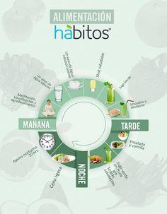 ¿Cuál de éstos hábitos te animas a seguir?
