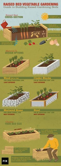 Raised garden beds add a lot of beauty to a garden. They're also excellent for drainage, warming up the soil faster in the springtime and a little higher for easier harvesting. They can make your garden look amazing! There are a many designs & materials you can use create a raised vegetable ga #raisedvegetablegardeningideas