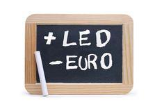 Tutti i vantaggi del #led