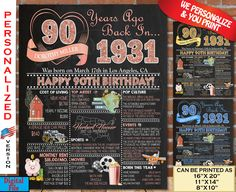 90th Birthday Poster, 1931 Birthday Party Decoration Poster Sign, 90th Birthday Gift Chalkboard - 1931 Personalized Digital Printable File Happy 16th Birthday, 80th Birthday Gifts, 18th Birthday Party, Birthday Gift For Him, Sweet 16 Birthday, Birthday Signs, Birthday Ideas, Happy 40th, Teen Birthday