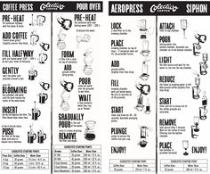 coffee brew guides - Google Search