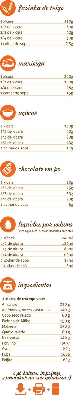 aprenda a fazer tirinhas de tapioca que servem como um delicioso petisco Tapioca, Sweet Recipes, Cake Recipes, Dessert Recipes, Healthy Recipes, Desserts, Ganache, Confort Food, Chocolate Branco