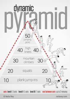 Fitness Workouts - Physical Fitness Tips Anyone Can Use To Live Better - Fitness Workouts Gym Fitness Workouts, Sport Fitness, Body Fitness, At Home Workouts, Quick Workouts, Short Workouts, Yoga Workouts, Fitness Watch, Fitness Wear