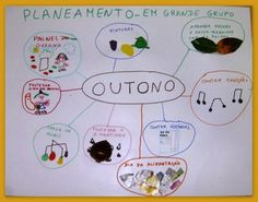 Jardins Coloridos: Planeamento - Atividades outono Activities For Kids, Crafts For Kids, Classroom Projects, Reggio Emilia, Kindergarten, Education, School, High Scope, Santa Maria