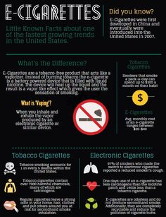 E Cigarette Information in San Antonio TX Addiction Recovery, Vaping, Infographics, Facts, Electronic Cigarette, Infographic, Info Graphics, Electronic Cigarettes, Visual Schedules