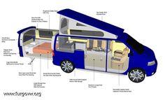 volkswagen california - Buscar con Google