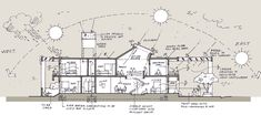 Image result for skylights typology