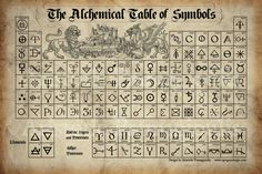 alchemy symbols - Google Search