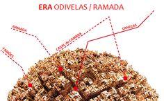 Compra, venda e arrendamento de Imoveis e terrenos em Odivelas Ramada Caneças Casal de Cambra e Famões