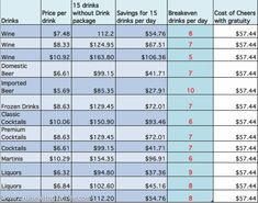 Here is an amazing spreadsheet to help you see if the Carnival Breeze drink package is for you or not. Description from cruisewithgambee.com. I searched for this on bing.com/images