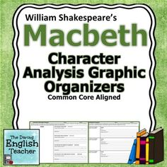 an analysis of the main characters in william shakespeares play macbeth Video: ross in macbeth: character analysis although ross is a minor character in shakespeare's ''macbeth'', he is responsible for delivering messages to the major characters of the play.