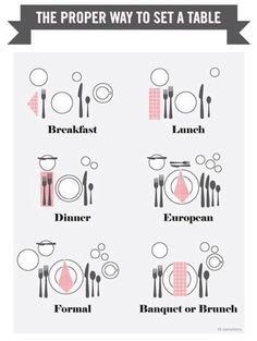 My grandmothers on both sides KNEW how to set both an elegant table and a basic country standard, one from KY and the other from Chicago. I learned so much by just watching. Miss them both. This Diagramm is a basic example to use