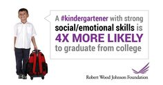A kindergartener with strong social/emotional skills is 4 times more likely to graduate from college