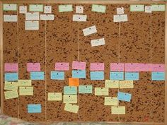 how this writer got started with a plot board - this is the BEST plot instruction on interest so far