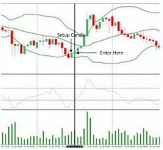 Rsi settings for 5 minute chart cryptocurrency