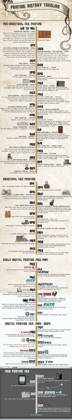 The History of Printing: A Timeline