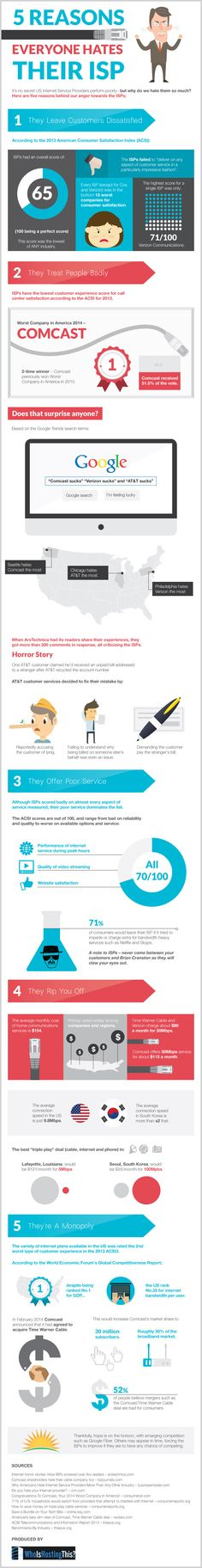 5 Reasons Everyone Hates Their ISP   #infographic #ISP #Internet #America