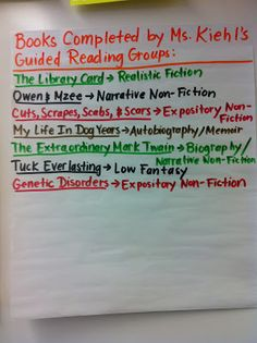 "Guided Reading ""Books We've Shared"" and their genres"