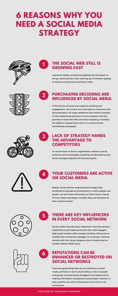 Know about the 6 Reason You Need a Social Media Strategy. #socialmediastrategy #socialmedia Mobile Application Development, App Development, Class App, Bicycle Safety, Buy Instagram Followers, Companies In Usa, Infographic Maker, Blog Names, Blogger Tips