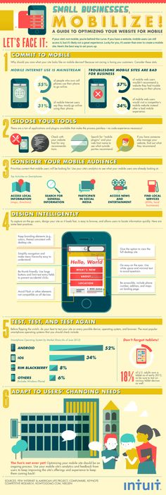 Optimizing your website for mobile devices.