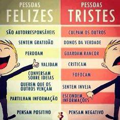Pessoas Felizes e Tristes