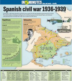 Spanish civil war map in brief
