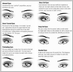 Makeup tips for different eye shapes! Enhance your natural features...