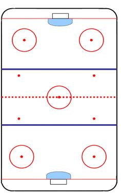 hockey  tablecloths and receptions on pinterestice hockey rink diagram   life as a human   on thin ice  or hockey