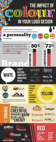 Psychology : Infographic: The Impact Of Color In Logo Design