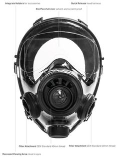 Advanced Tactical Gas Mask – Are You Ready for a Biological, Nuclear or Chemical Attack? Survival Prepping, Emergency Preparedness, Survival Gear, Survival Skills, Emergency Kits, Tactical Gas Mask, Tactical Gear, Apocalypse Survival, Zombie Apocalypse