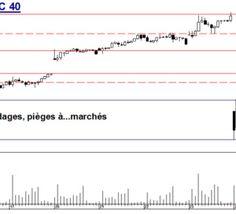 Turbo+CAC+40:+Sondages...pièges+à+marchés